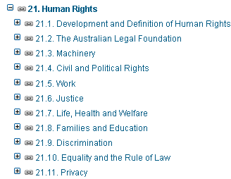Human Rights Within Australian Law Essay