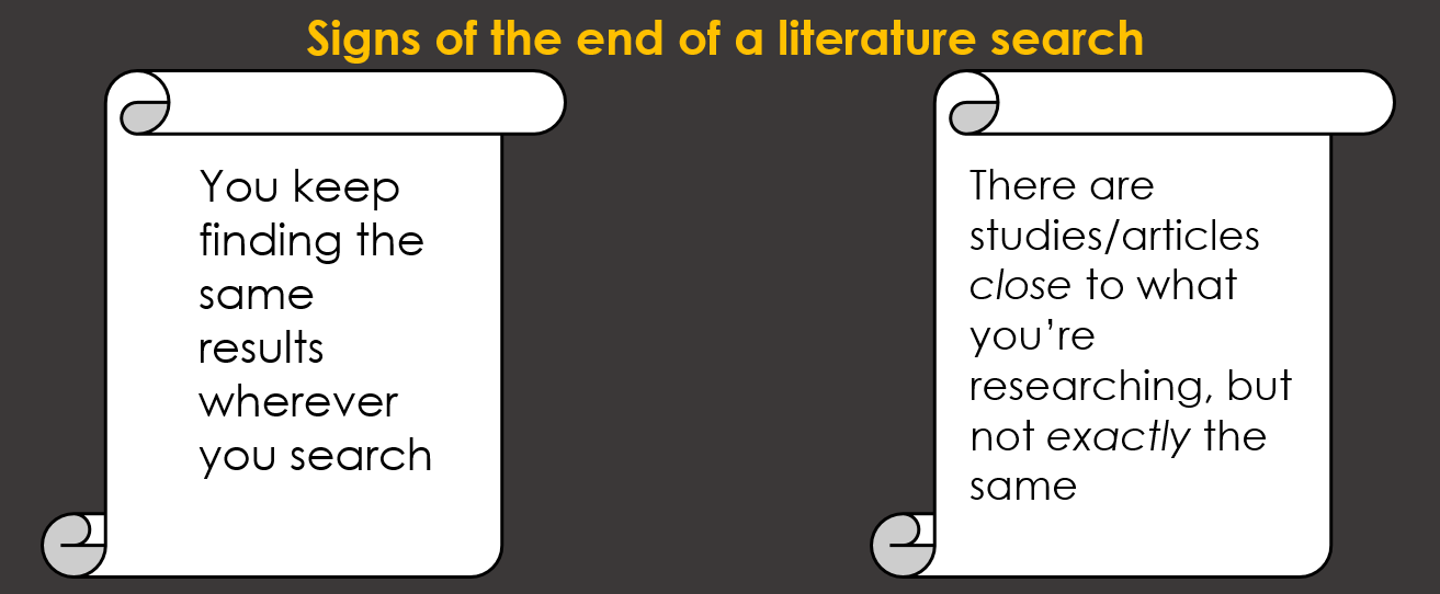 signs of the end of a literature search