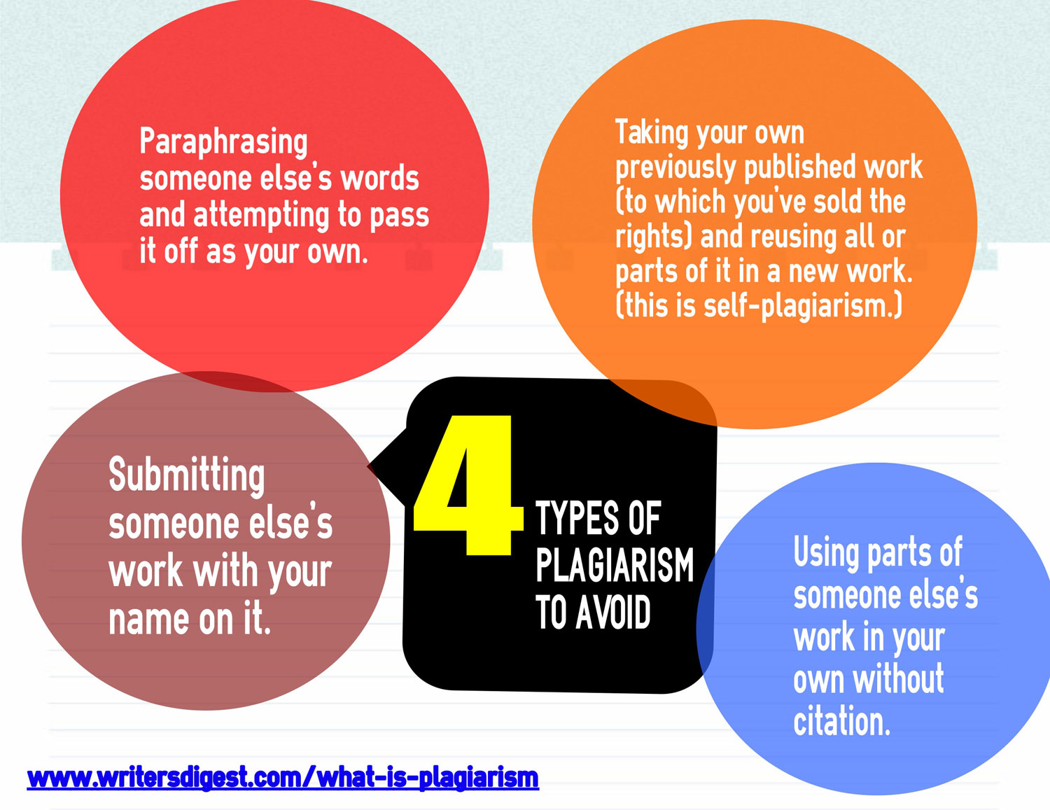 4 types of plagiarism to avoid