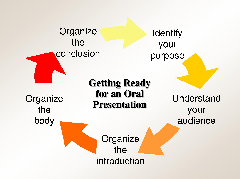 presentaciones orales y escritas