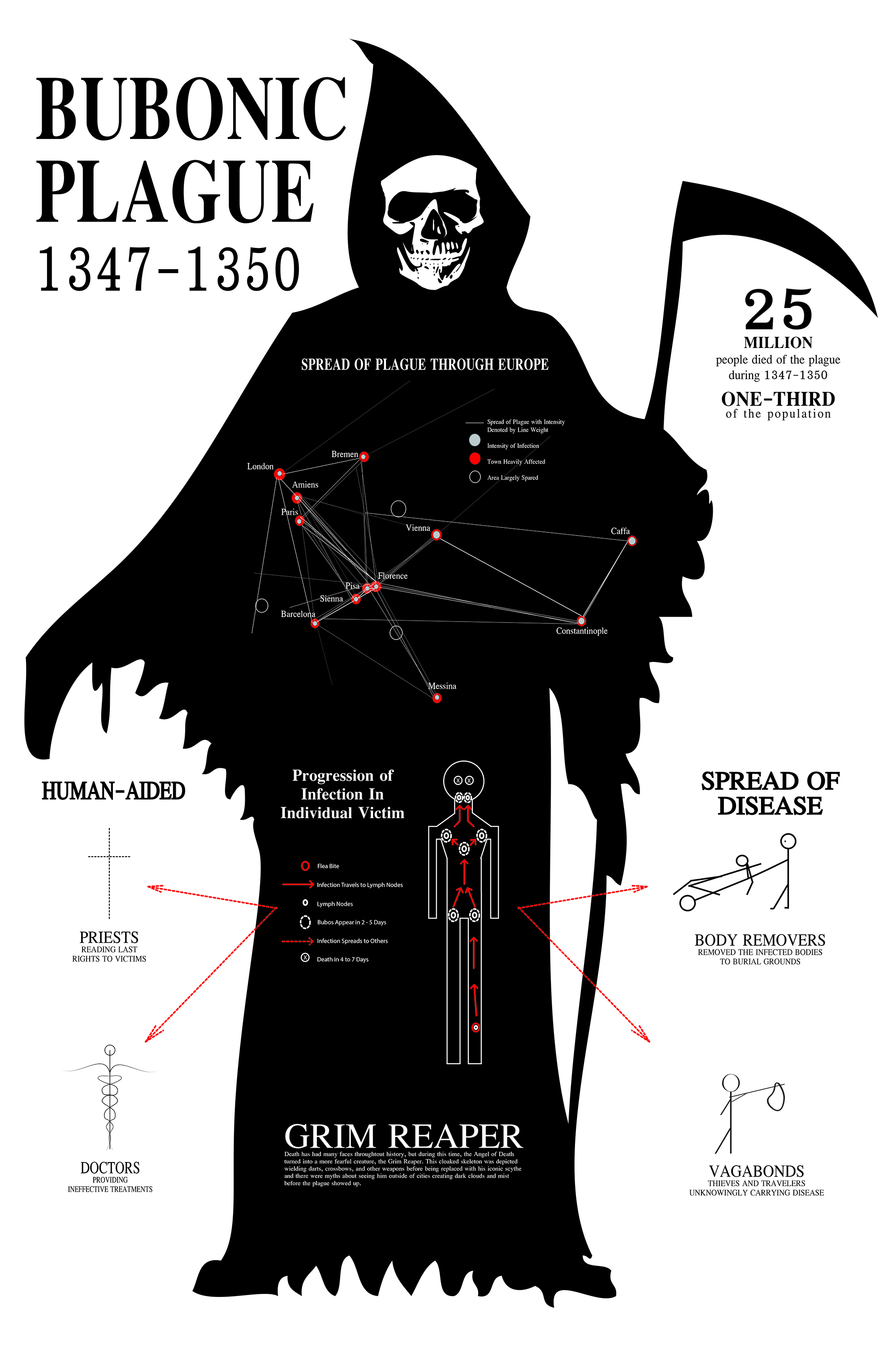 Home - The Black Death - LibGuides at Trinity College