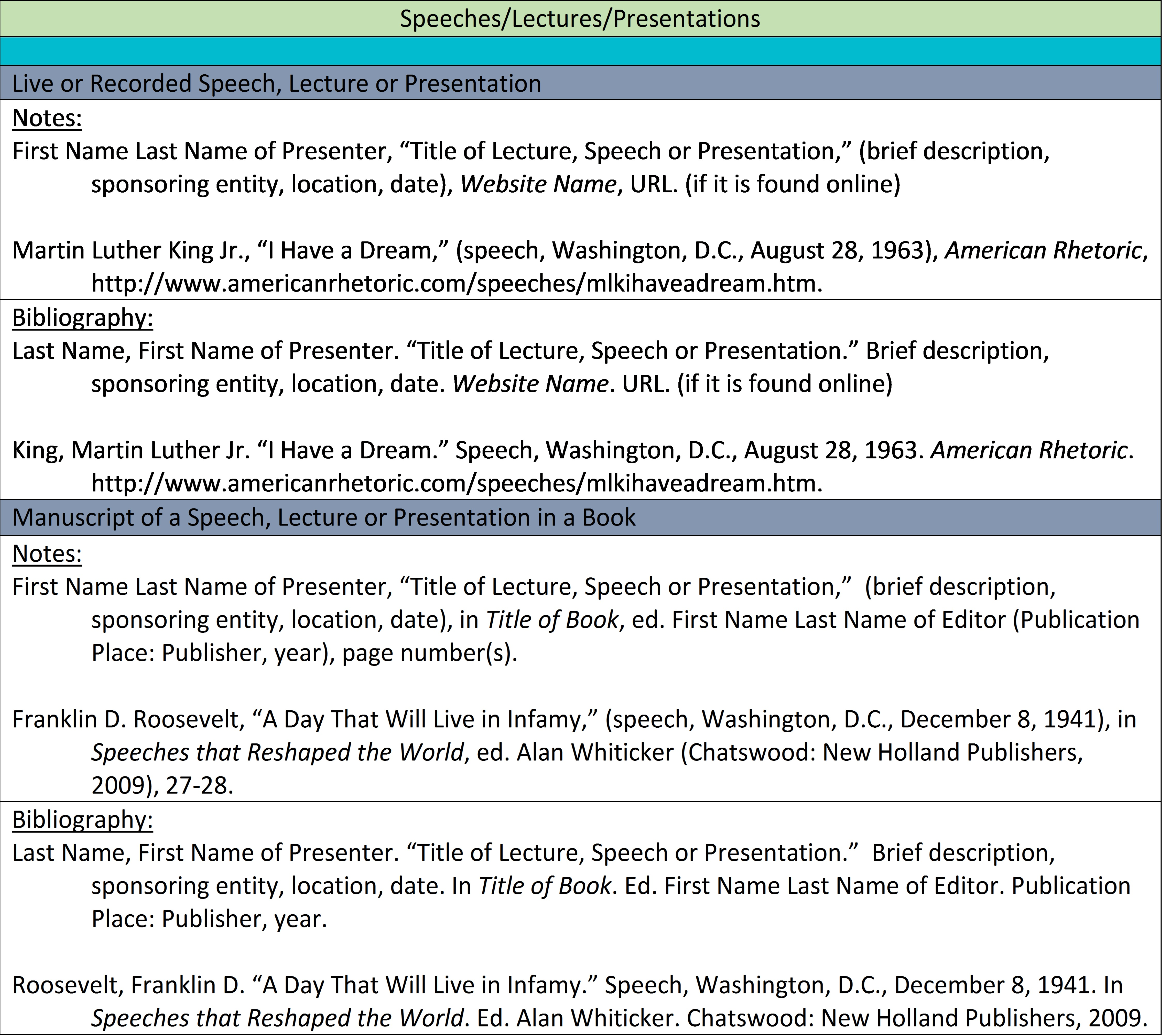 Citing Primary Sources Chicago Style Primary Sources