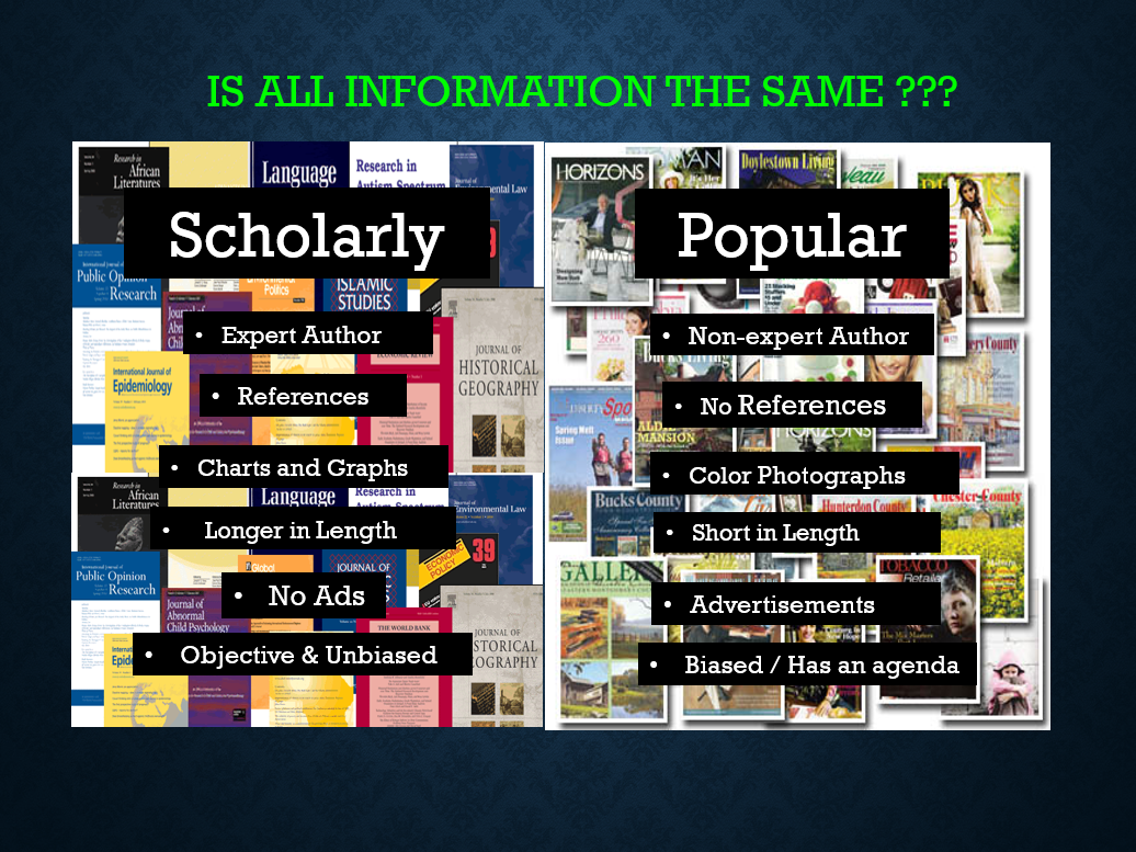 Scholarly versus popular. Scholarly info has: expert author, references, charts graphs, longer length, no ads objective and unbiased. Popular information has: non-expert author, no references, photos only, short length, ads and could be biased.