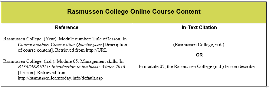 textbooks course materials apa guide guides at rasmussen college