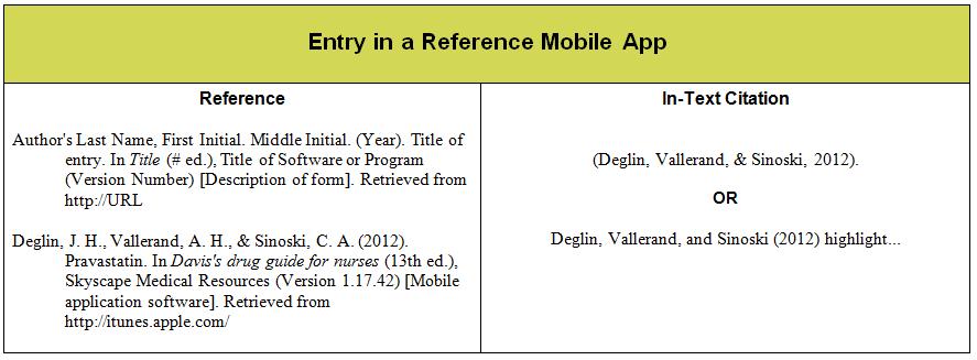 mobile applications - apa guide
