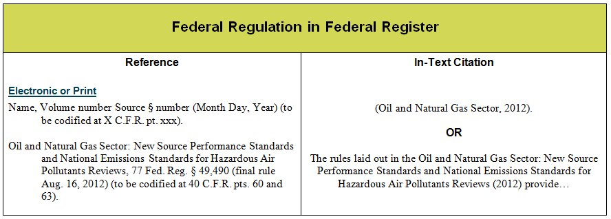 Federal Regulations in Federal Register APA citation examples