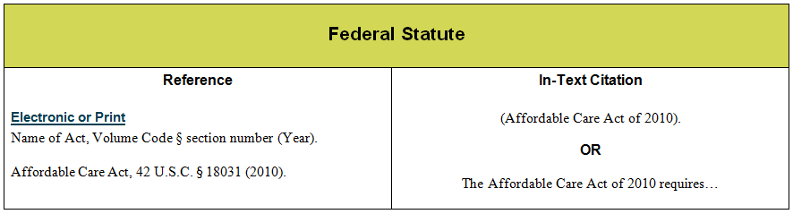 Federal Statute APA citation examples