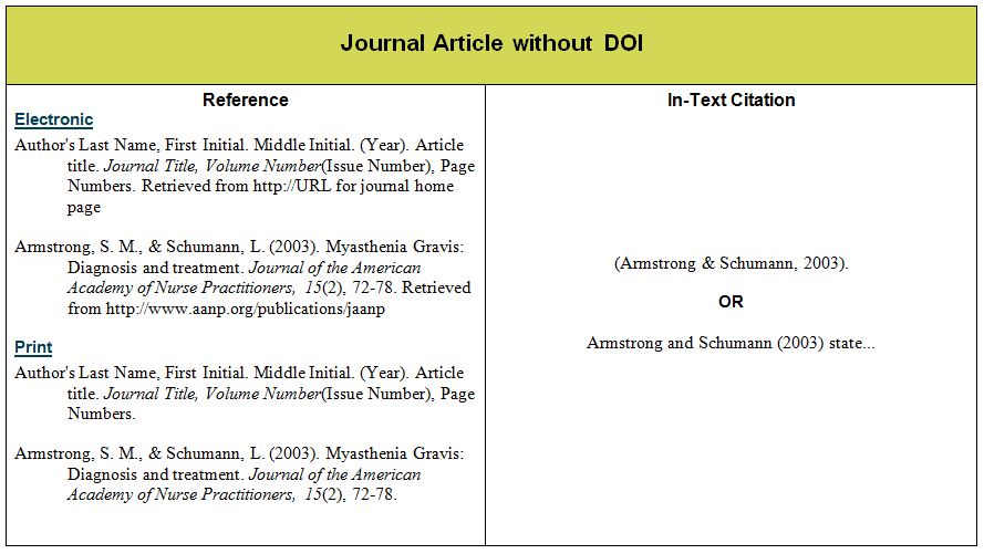 cite journal article apa