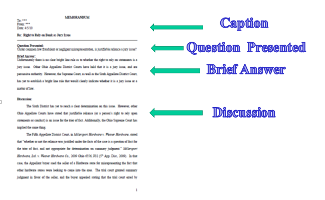 example of a legal memo with arrows indicating the placement of the caption, question presented, brief answer, and discussion