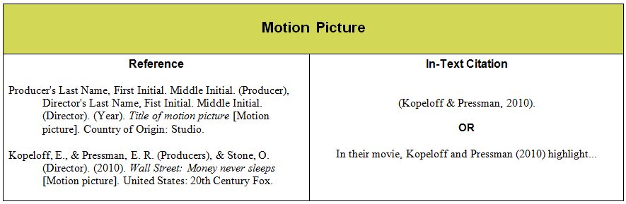apa movie citation