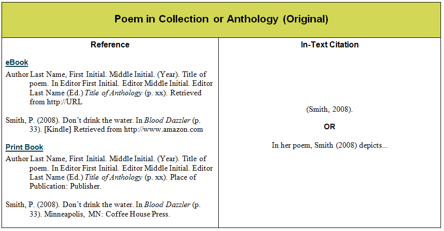 Poem_in_Collection_or_Anthology_04272015 Apa Format Example For Paper on apa in text citation website examples, example of apa paper, apa header example, table of contents page apa paper, apa research paper examples, apa citation paper, apa sample paper, apa case study paper, abstract example paper, apa formatted paper, literature review example apa paper, apa essay, apa paper outline,