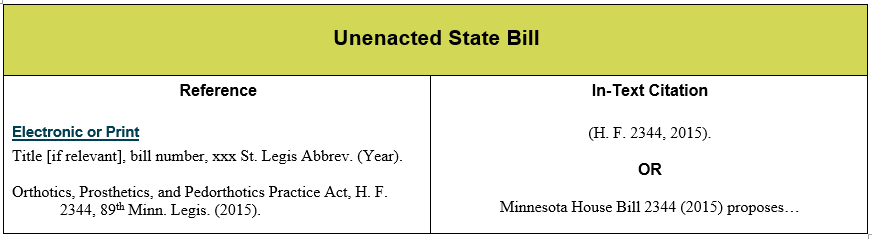 How do I cite an unenacted State bill? - Answers