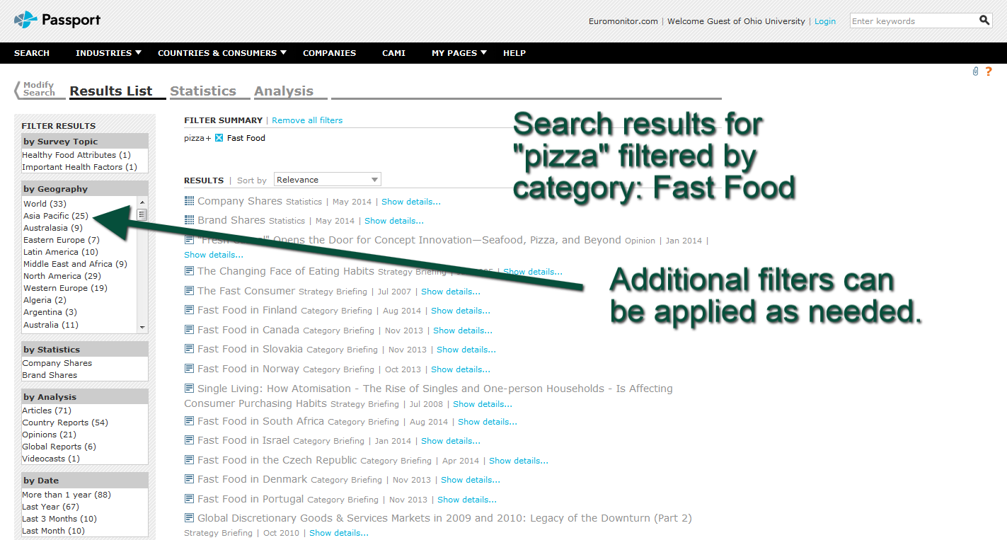 "Search results in Passport GMID for ""pizza."" Results are filtered by category: fast food. Additional filters are available on the left side of the page to limit by geography, type of source or date."