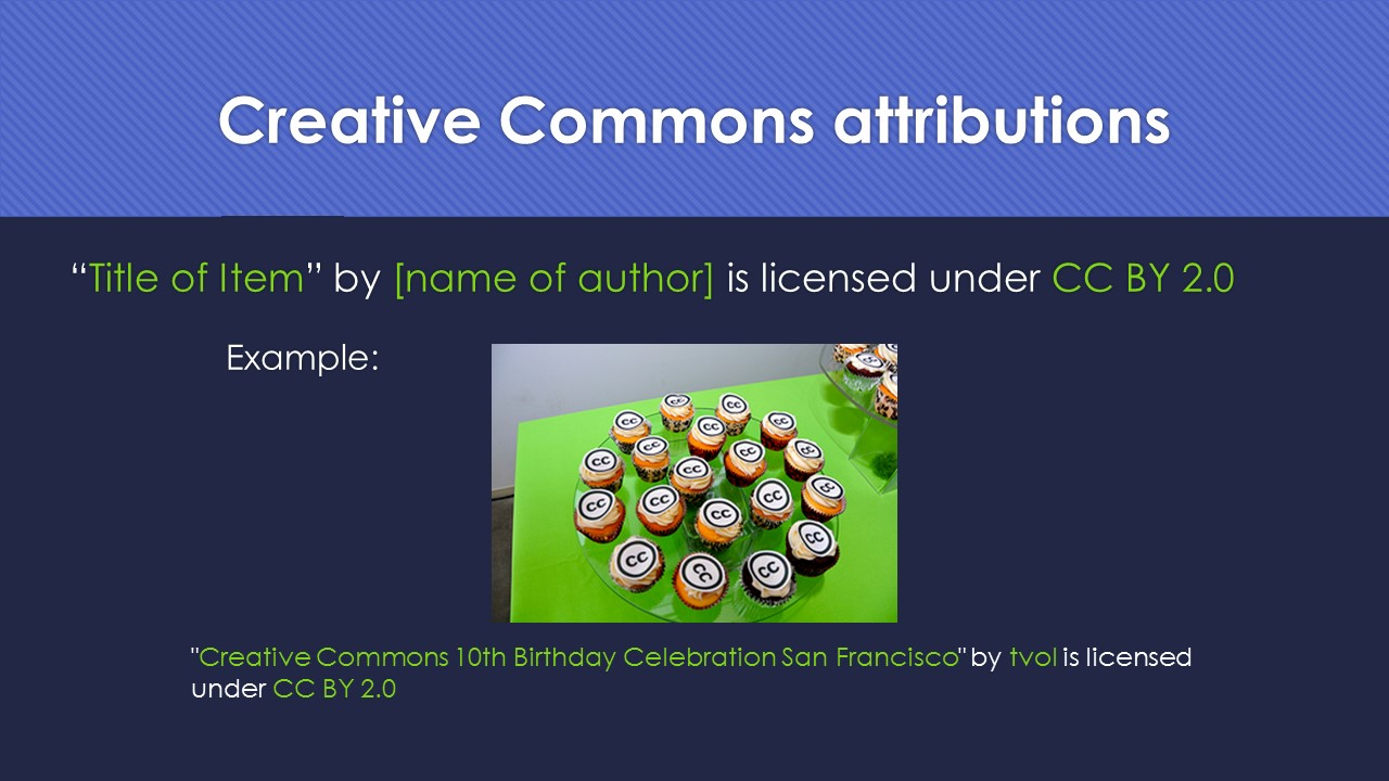 "Slide 13:  Creative Commons attributions.  ""Title of Item"" by [name of author] is licensed under C C BY 2-point-0.  Example:"