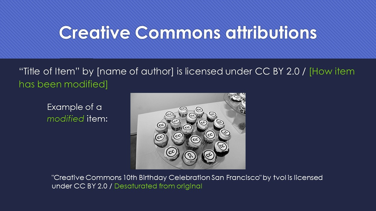 "Slide 15.  Example of a modified item.  ""Title of Item"" by [name of author] is licensed under C C BY 2-point-0 / [How item has been modified]."