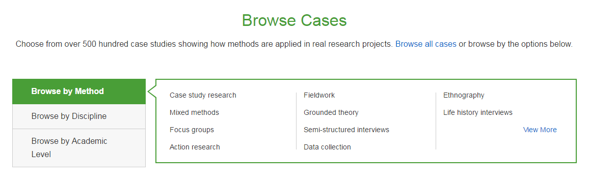 Sage Research Methods Cases Sage Research Methods Libguides At