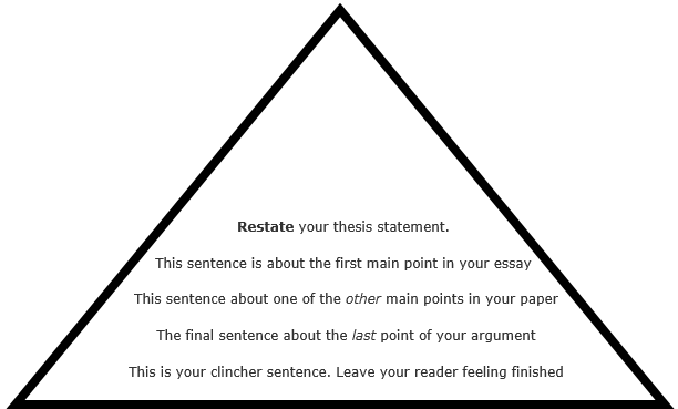 the writing process  writing my paper  libguides at grande prairie  here is an example