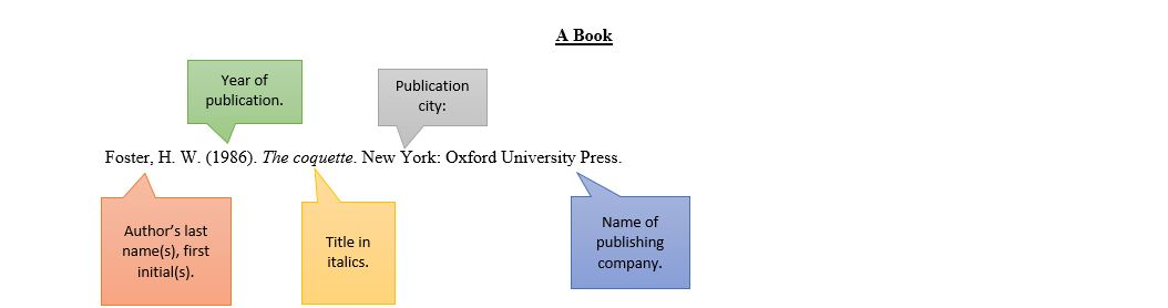 Citation example for book