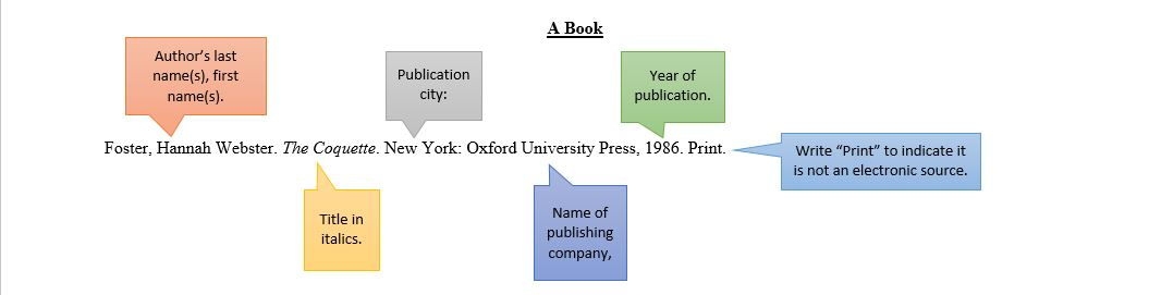 Citation example for a book