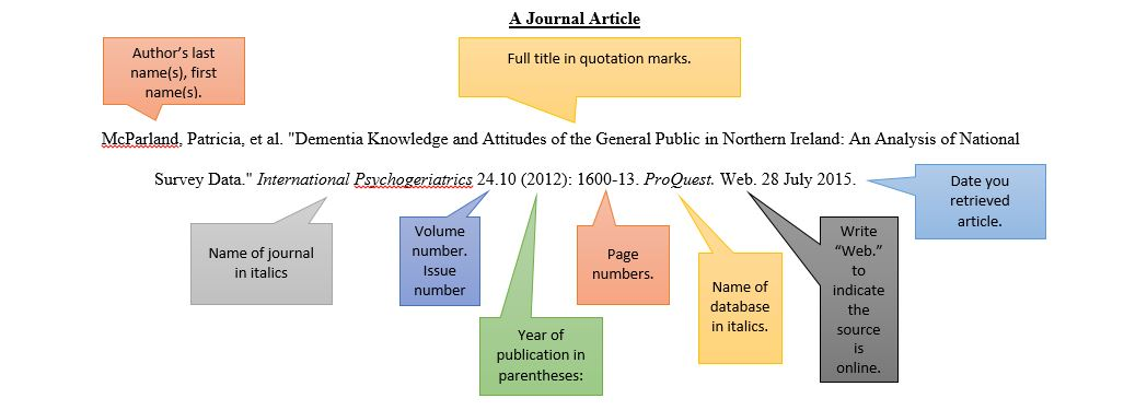 Citation example for journal