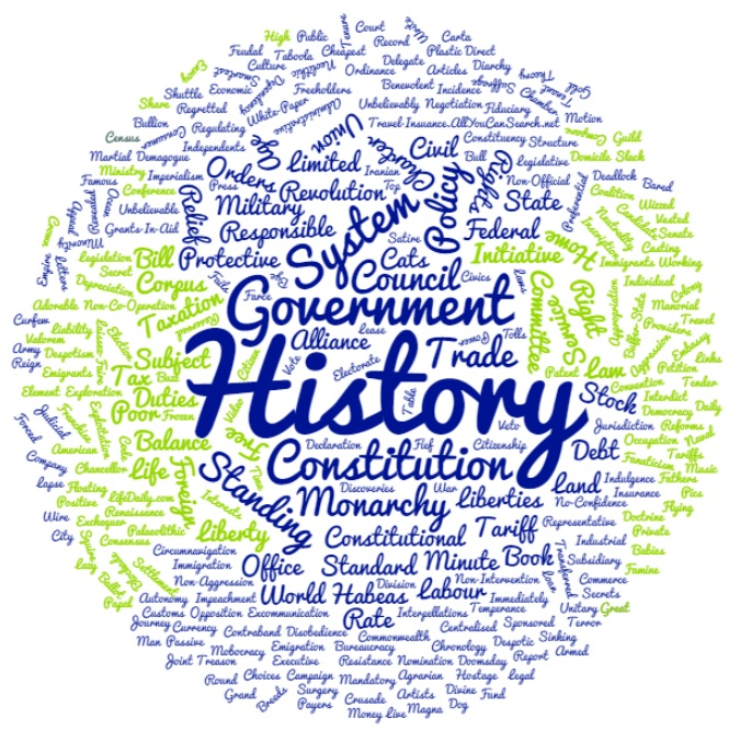 globe-shaped word cloud of history words