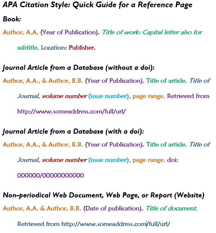 apa formatting intended for citation in article