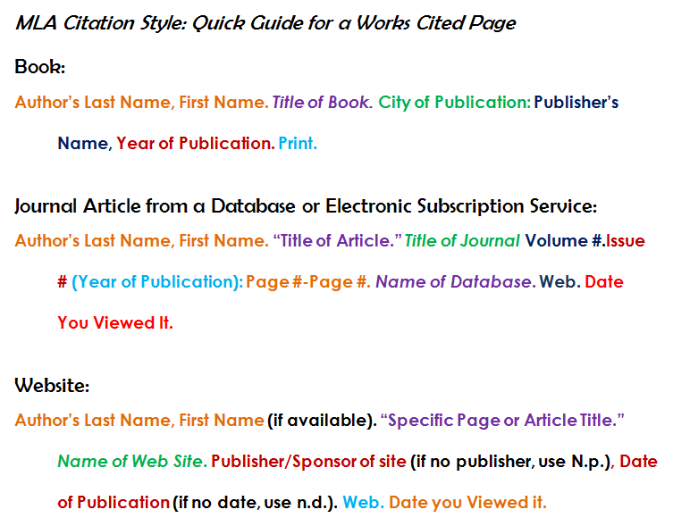 Cite right a quick guide to citation styles for academic writing