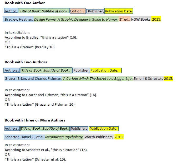 Mla annotated bibliography with two authors