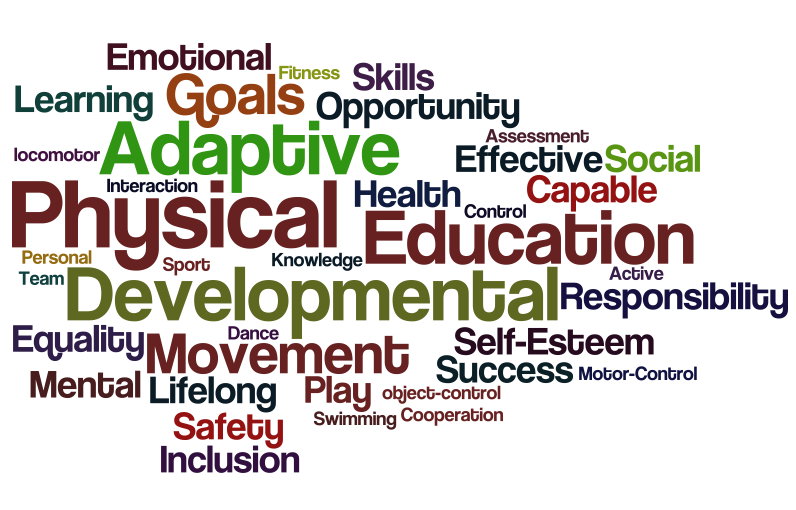 Home - Health and Physical Education - LibGuides at ...