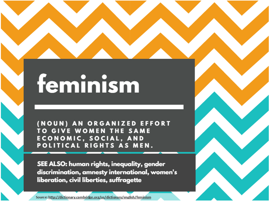 Feminism: (NOUN) AN ORGANIZED EFFORT TO GIVE WOMEN THE SAME ECONOMIC, SOCIAL, AND POLITICAL RIGHTS AS MEN. SEE ALSO: human rights, inequality, gender discrimination, amnesty international, women's liberation, civil liberties, suffragette