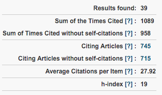screenshot of citation analysis numbers in Web of Science