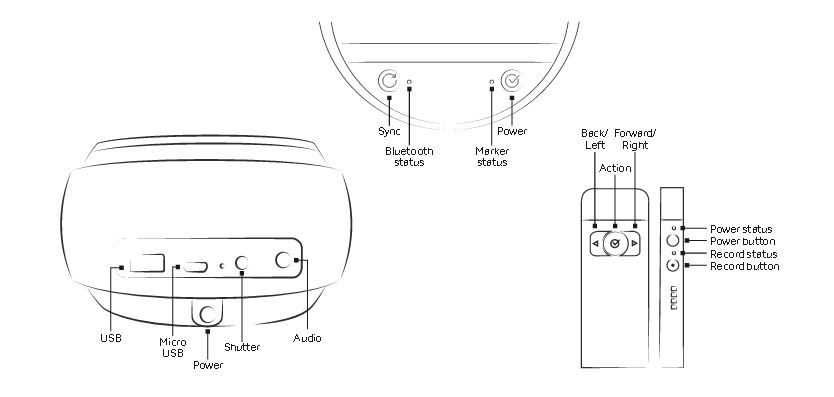 Image of the different compartments and buttons of the Swivl Robot