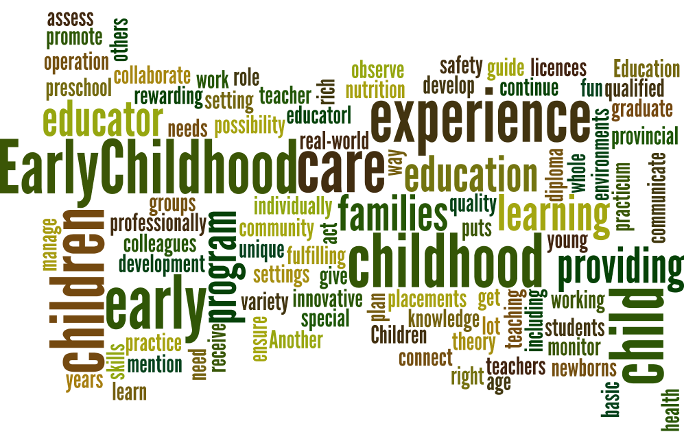 Early Childhood Research Needs Update >> Early Childhood Education Early Childhood Education Subject Guide