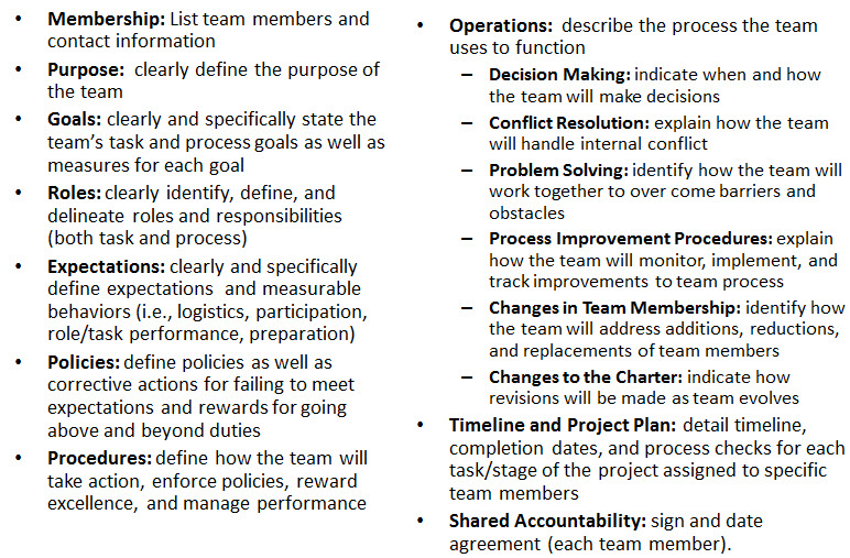 team charter template sample - teambuilding structure team development research