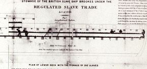 slavery laws in the 1800s