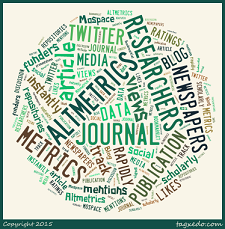 Collage of words describing altmetrics