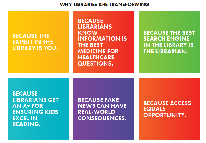 why are libraries transforming