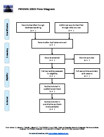 Documenting the Search Process - Systematic Reviews - Subject guides ...
