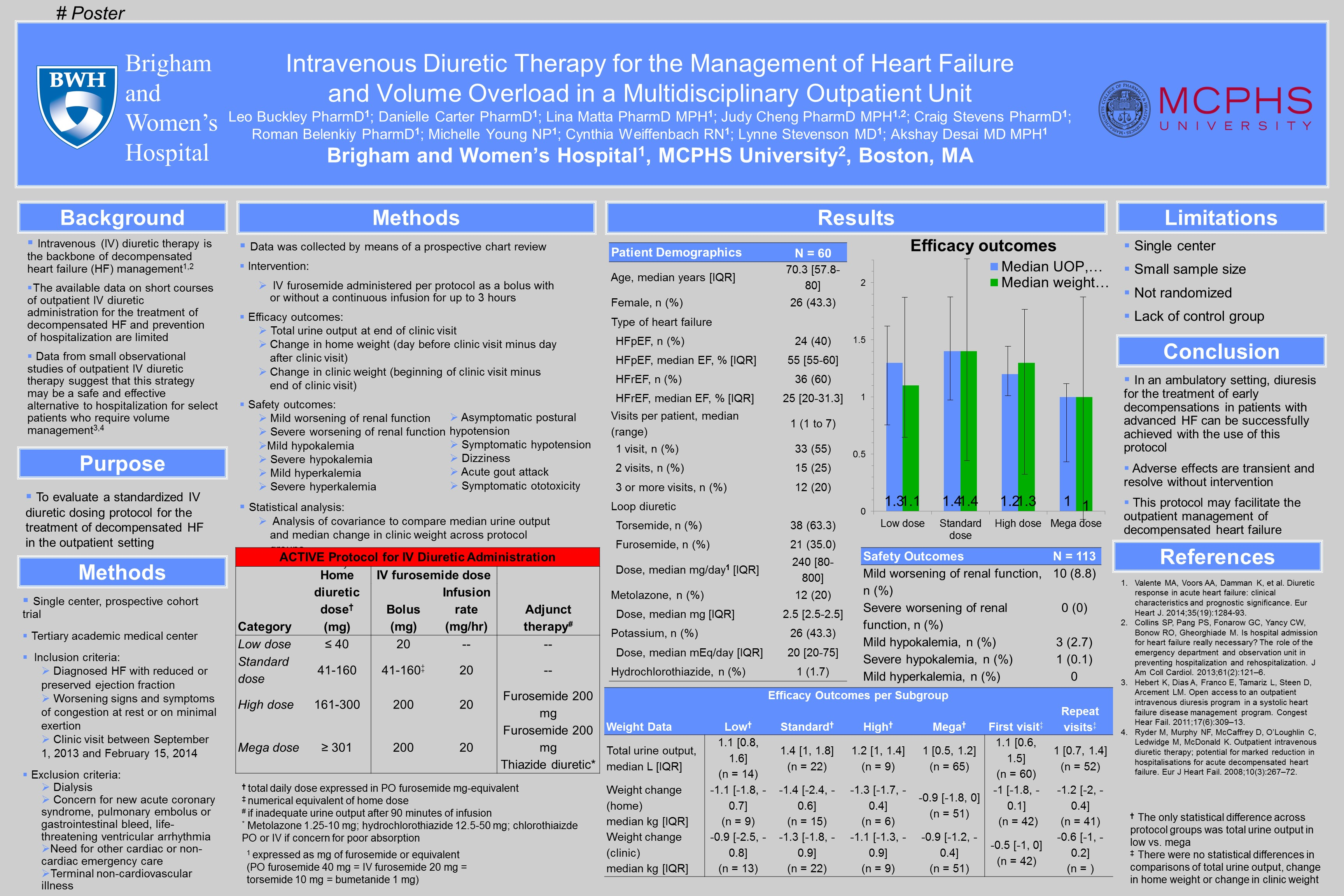 Intravenous Diuretic Therapy for the Management of Heart Failure and Volume Overload in a Multdisciplinary Outpatient Unit