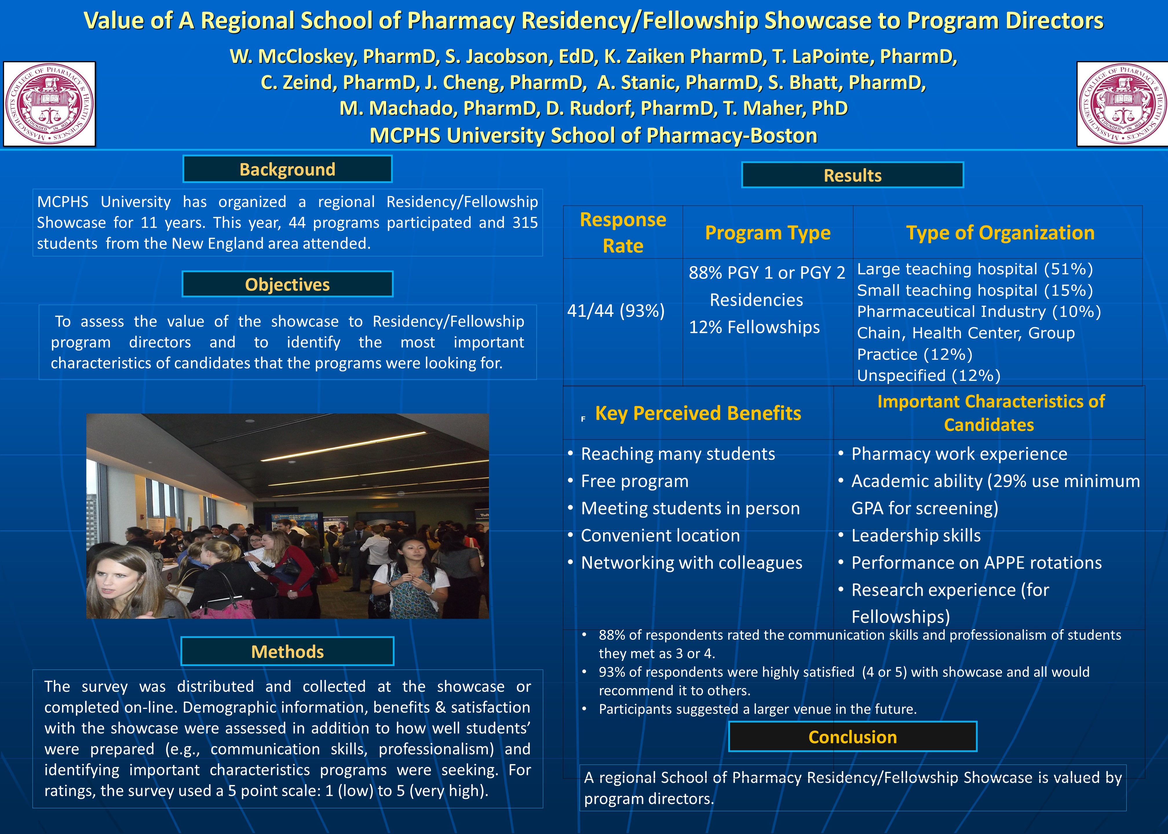 Value of a Regional School of Pharmacy Residency/Fellowship Showcase to Program Directors