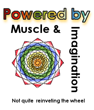 Powered by Muscle and Imagination Logo