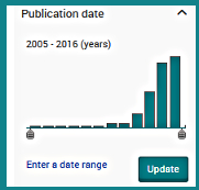 Publication Year Slider