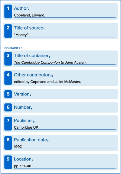 works cited page template