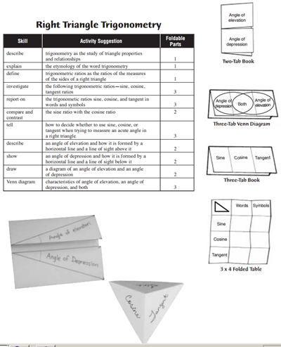 Lesson Plans - Intermediate Senior Math - Research Guides at