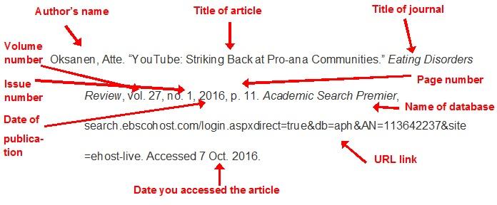 persuasive magazine articles examples