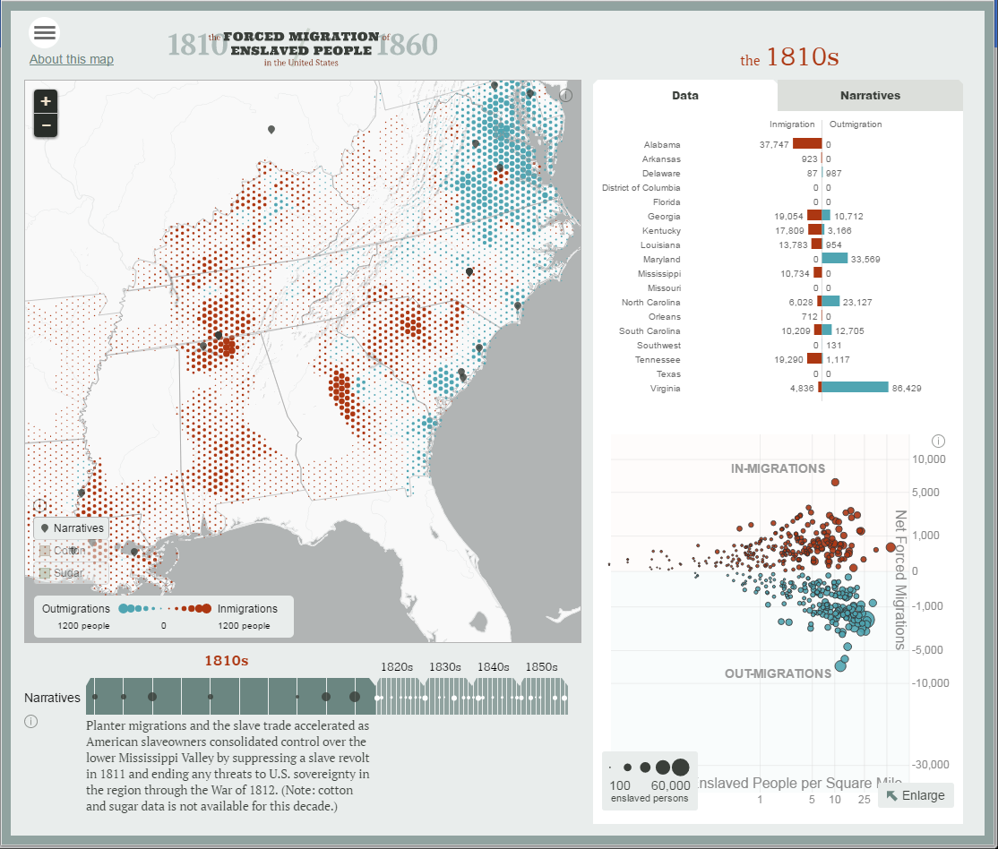 Example Of A Resource Map: Geospatial And Statistical Data