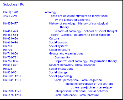 library of congress classification for sociology