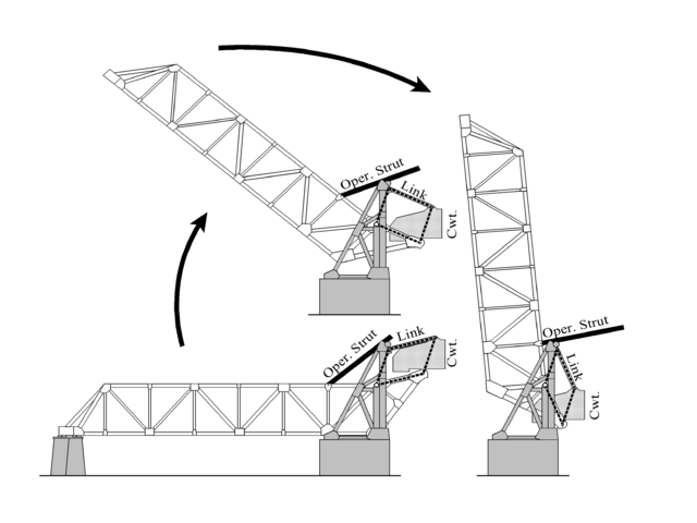Diagram of a lift bridge
