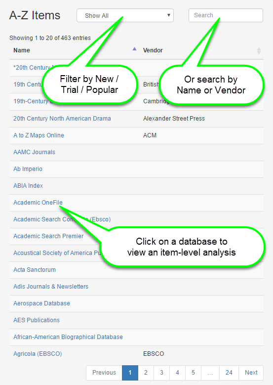 A to Z databases list with a filter for trial, new, and popular, and with a search box for quickly finding assets