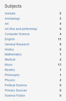 A list of subjects assigned to A to Z assets in our sample system and the number of database assets assigned to each.